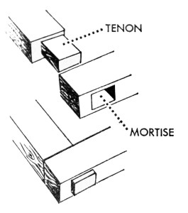 Illustration showing how mortise and tenon are used for construction. Oregon Caves Road Guide, Cave Junction, Oregon