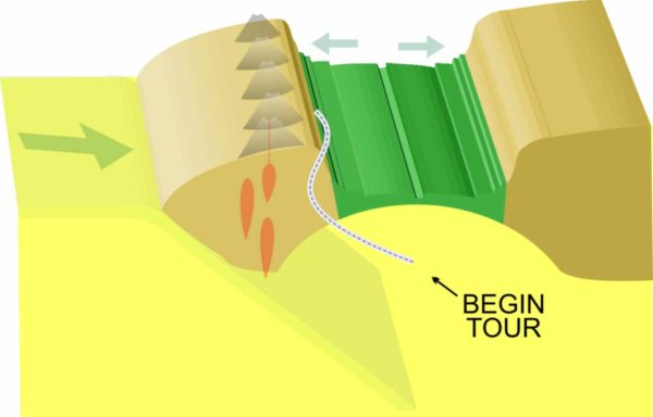 Illustration showing a profile of the earth crust and upper mantle that is seen along the TJ Howell Botanical Drive, Cave Junction, Oregon