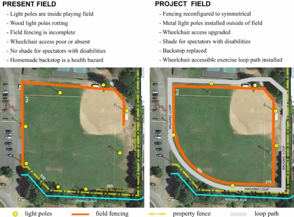 Illustration showing current baseball field and project goals. Jubilee, Park Cave Junction, Oregon